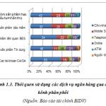 Bài học đối với Ngân hàng TMCP Đầu tư và Phát triển Việt Nam