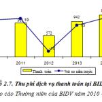 Dịch vụ thanh toán Ngân hàng TMCP Đầu tư và Phát triển Việt Nam (2010-2014)